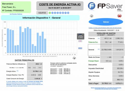 3PH_Eur_DVC1_Monthly