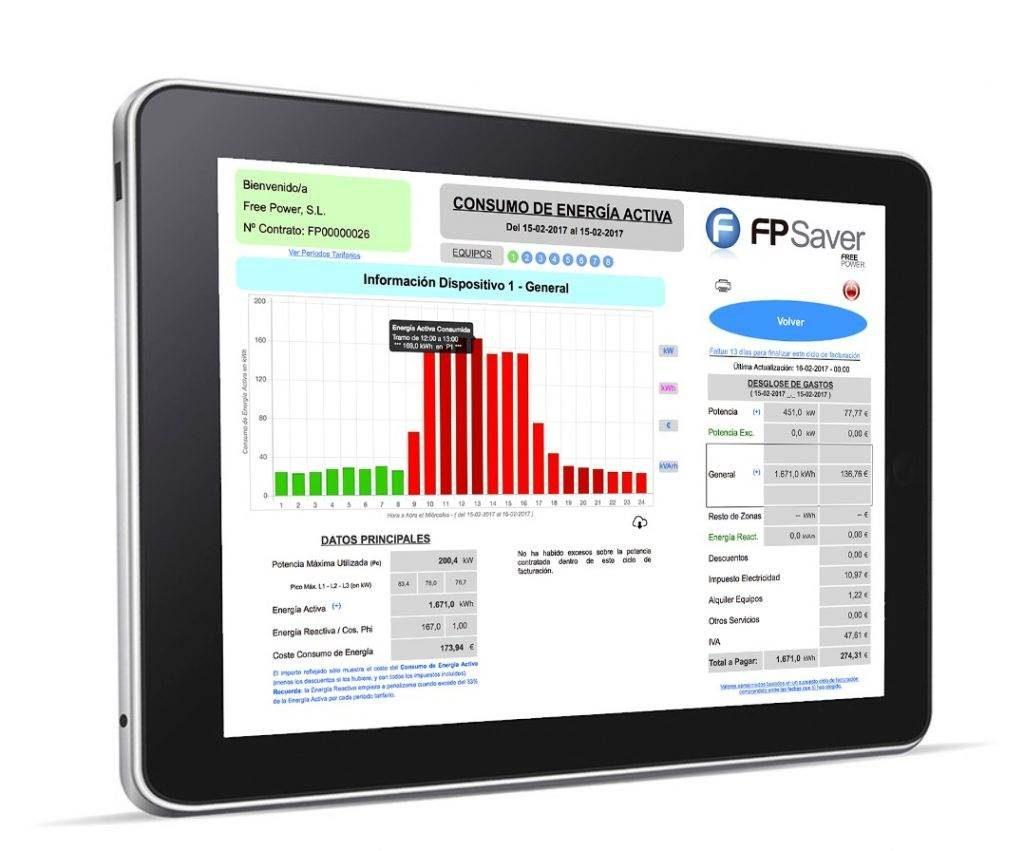 monitorizacion consumo electrico