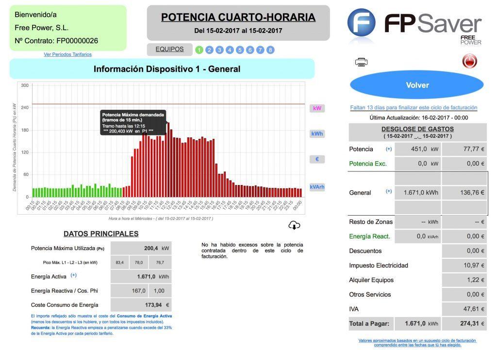 software para gestion energetica